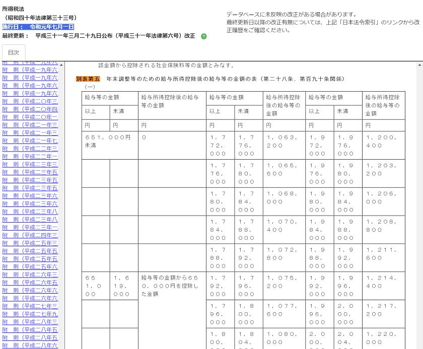 令和元年-2019年-給与所得-13