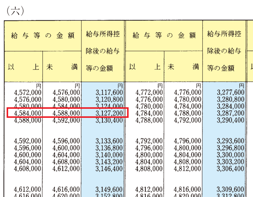 令和元年-2019年-給与所得-15