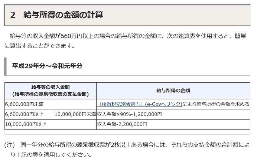 令和元年-2019年-給与所得-給与所得の金額の速算表