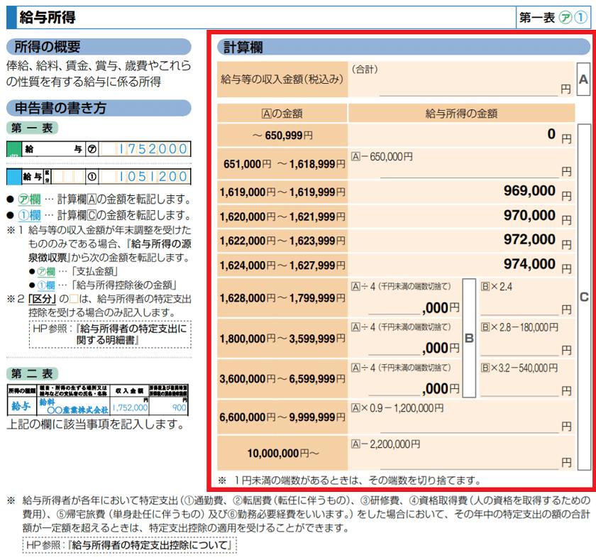 平成30年分-給与所得の計算欄