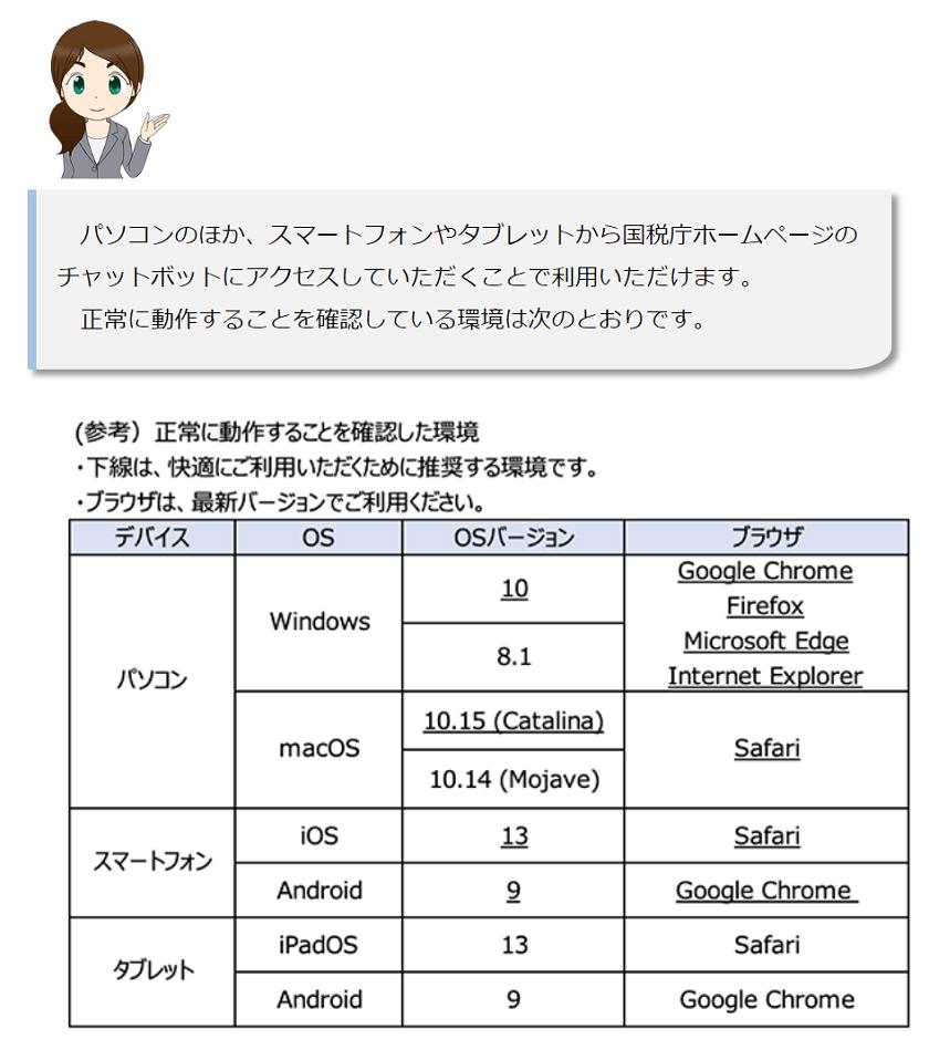 r02-国税庁-チャットボット-試験運用-12