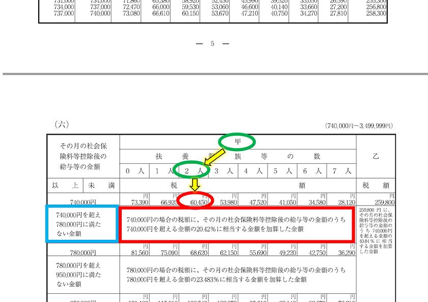 令和2年分-給与(月給)に対する源泉税(具体例)-13