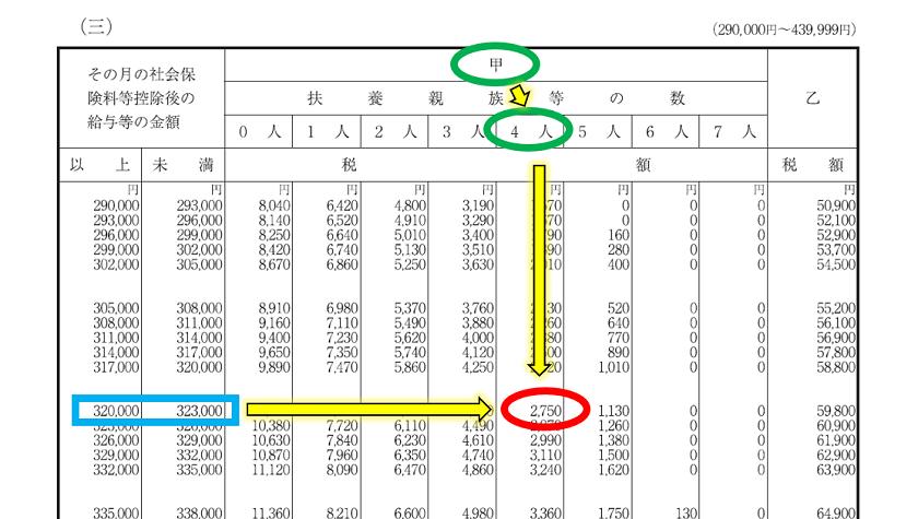 令和2年分-給与(月給)に対する源泉税(具体例)-16