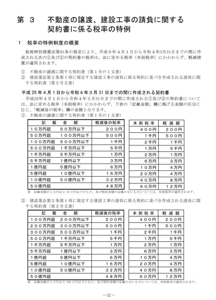 令和2年6月-印紙税の手引-16