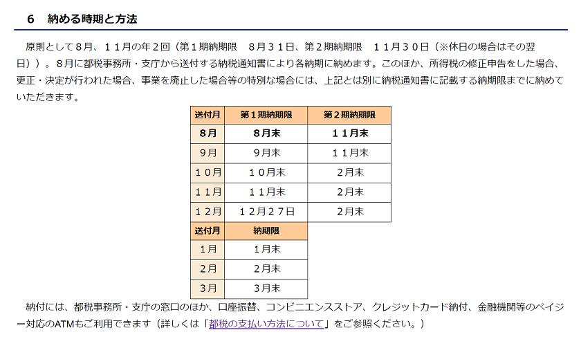 令和2年度-個人事業税の納期(東京都)