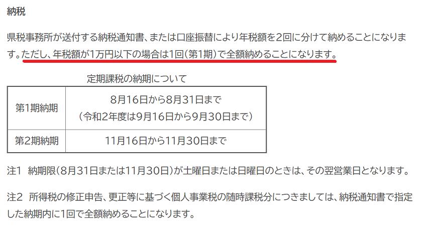 令和2年度-個人事業税の納期(福岡県)