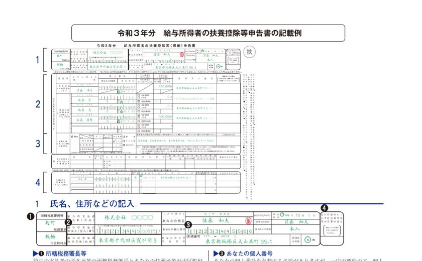 令和3年分-給与所得者の扶養控除等(異動)申告書の記載例