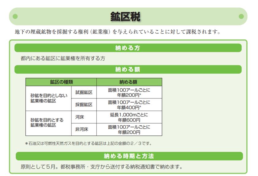 令和2年度版-東京都-ガイドブック都税-鉱区税