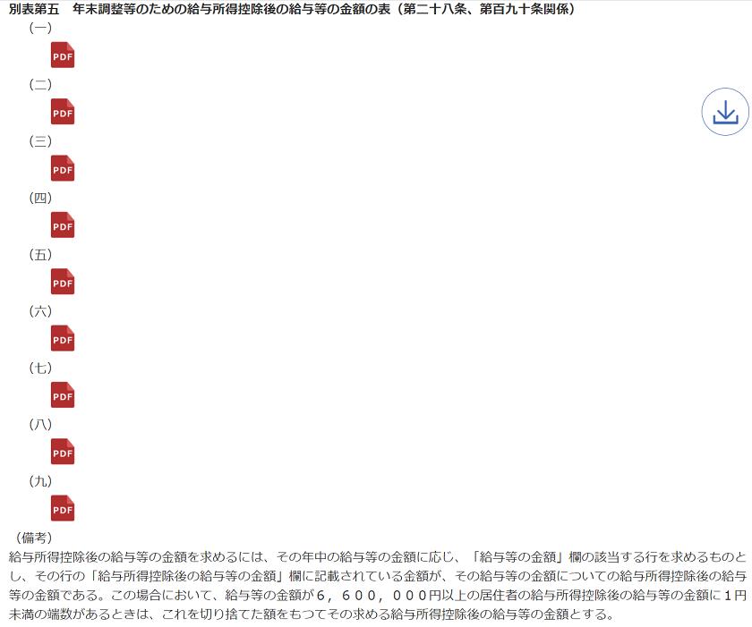 e-Gov-令和2年5月1日施行-所得税法-別表第五の画像
