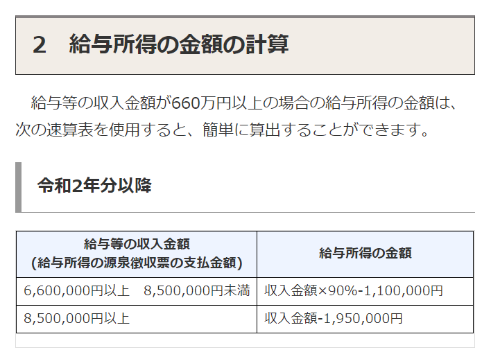 令和2年分以降-給与所得の金額の速算表(給与収入が660万円以上)