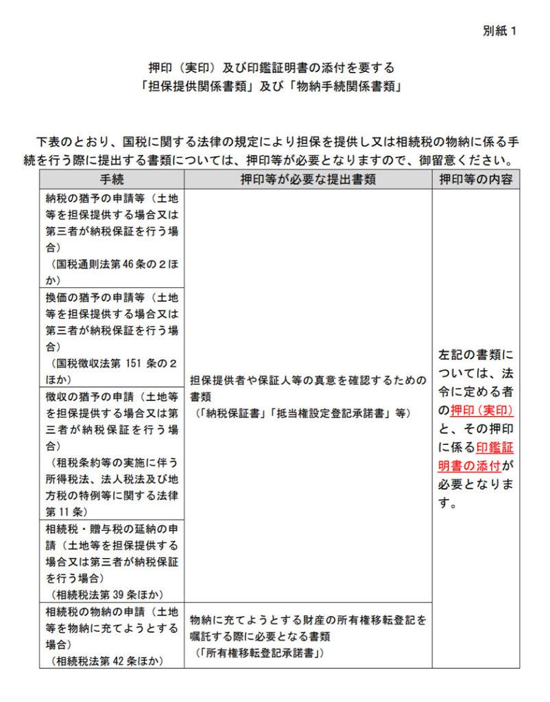 令和3年-税務関係書類の押印の見直し-税務署窓口における押印の取り扱い