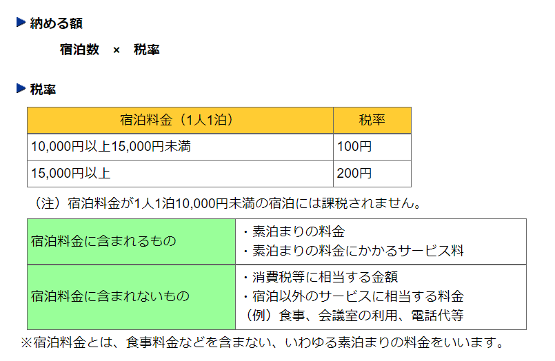 令和3年-宿泊税-11
