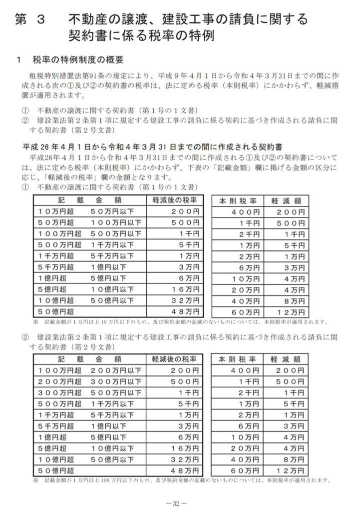 令和3年5月-印紙税の手引-不動産の譲渡等の税率の特例の一部