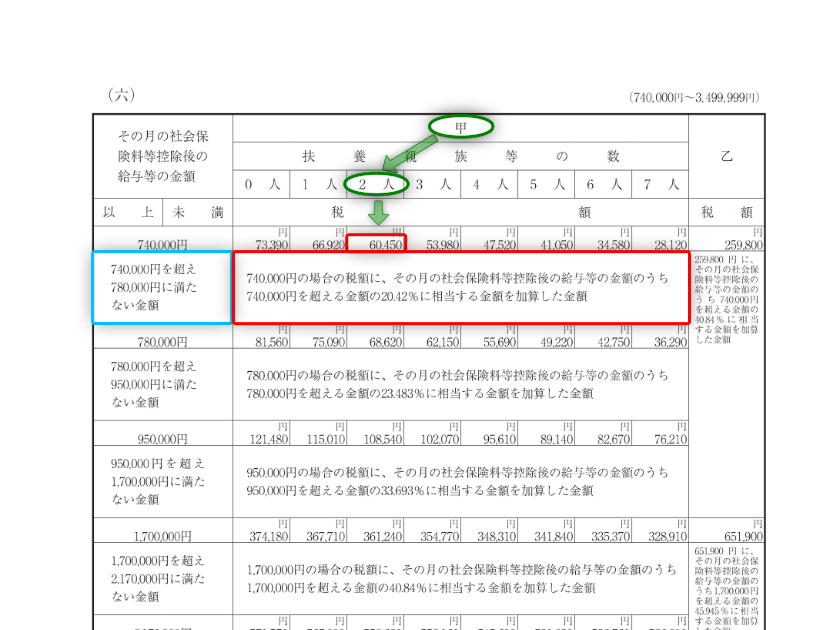 令和3年分-給与(月給)に対する源泉税(具体例)-13