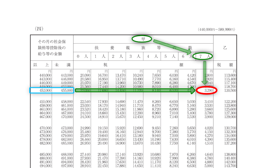 令和3年分-給与(月給)に対する源泉税(具体例)-14