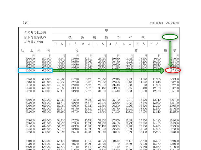 令和3年分-給与(月給)に対する源泉税(具体例)-16