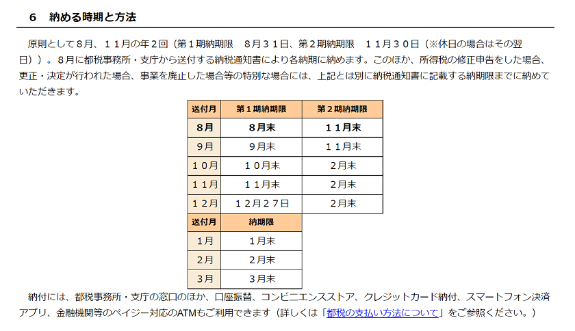 令和3年度-個人事業税-東京の納税について