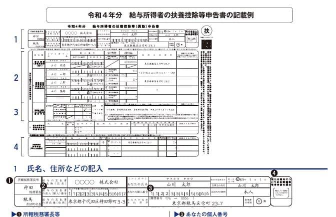 令和4年分-給与所得者の扶養控除等(異動)申告書-記載例の画像の一部